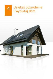 projekty domów gotowych - od zamówienia do realizacji